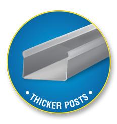 Thinker posts