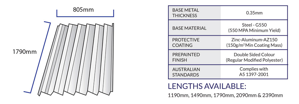 infill sheet and specifics